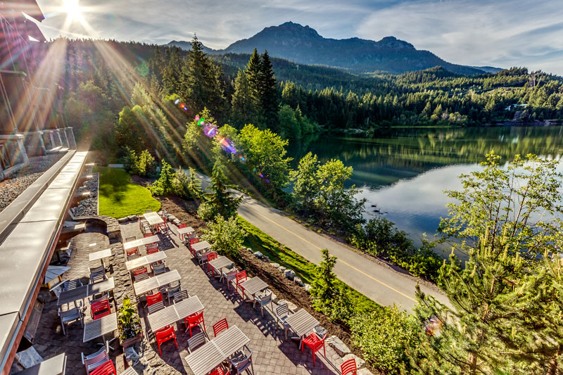 What to do in Whistler for a weekend